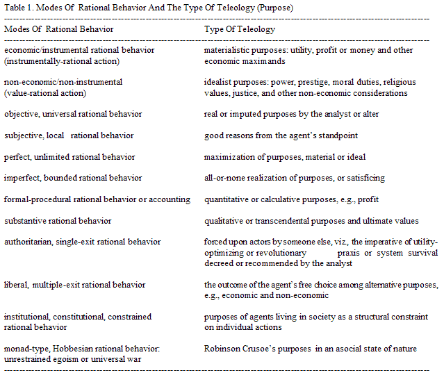 rational choice theory examples